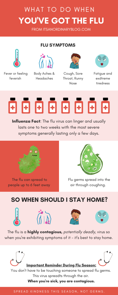 What to do when you have the flu